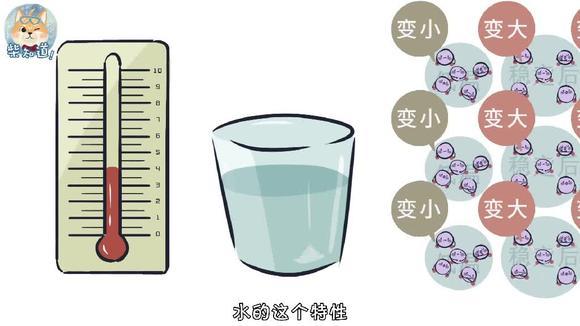 水在的温度在几度时密度最大——答案不是0度,而是4度。这其实有一个有趣的原理,并具有深远意义。喜欢请点赞呦~